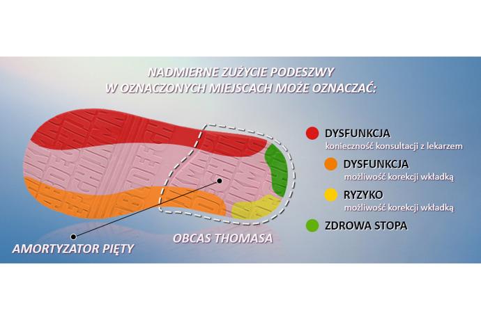 Sandałki Profilaktyczne Ortopedyczne Buty DAWID 1042 Fiolet FJ