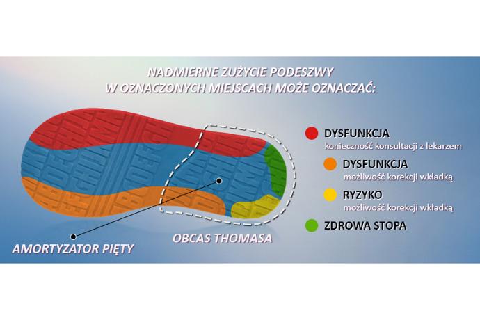 Sandałki Profilaktyczne Ortopedyczne Buty DAWID 1042 Granat GMoro