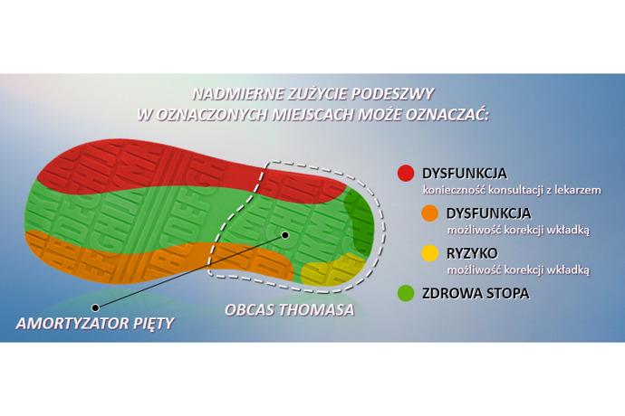 Sandałki Profilaktyczne Ortopedyczne Buty DAWID 1042 Turkus TZ JP
